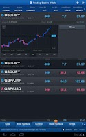 Screenshot of FXCM Trading Station Tablet