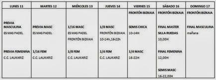Planning y Horarios Campeonato del Mundo de Pádel en Bilbao 2013