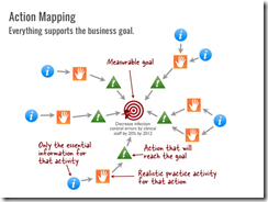 action_mapping