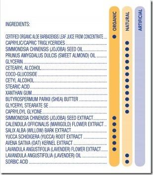 Dolphin Organics Lotion Label