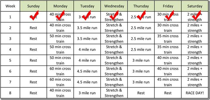 10 K training schedule1.7