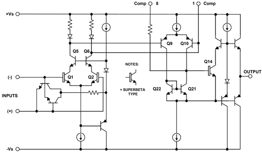 The LM108 super-beta input monolithic IC op amp