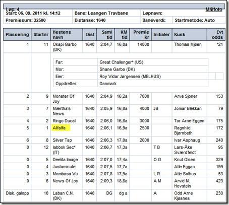 2011-resultatliste-6sept