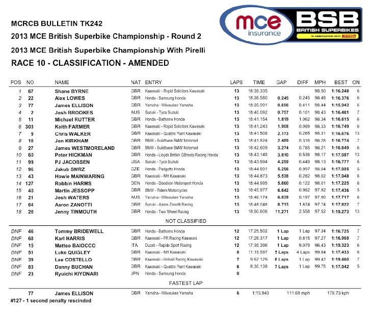mce_bsb_thruxton_races2.jpg