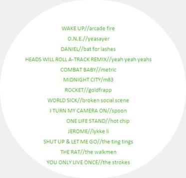 playlist2012