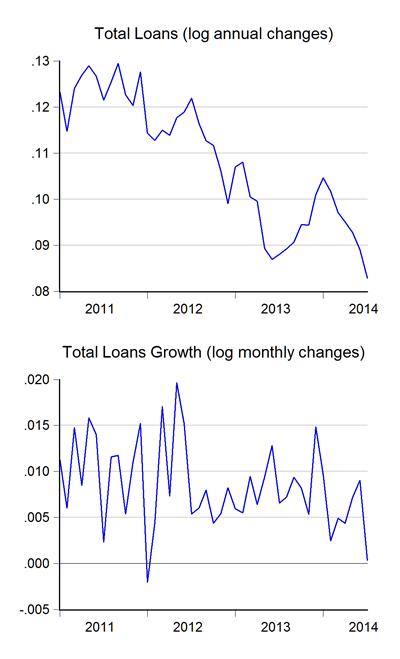 01_loans