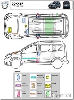 reddingskaart Dacia 05
