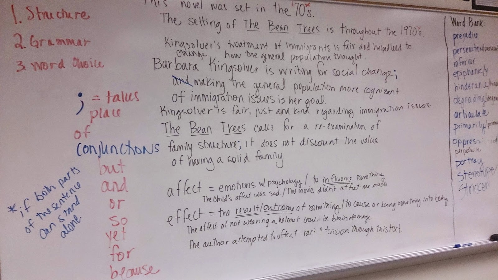 mrs robison s blog the beans trees essay the students are asked to edit for three things structure using the notes from the previous day grammar in particular violations of the rules that we