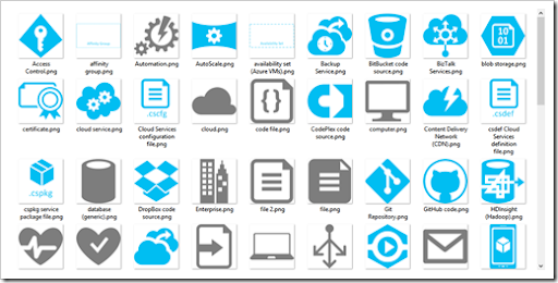 Windows Azure (and cloud services) Symbol and Icon Set (Visio, PPT ...