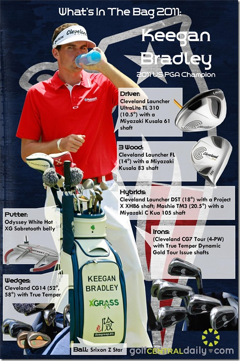 whats in the bag Keegan Bradley 2011