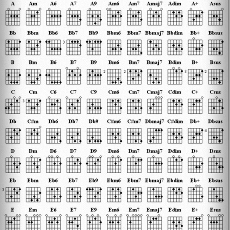 Kunci gitar lengkap chord dan lirik gitar terlengkap sedunia kunci gitar lengkapberikut kunci gitar lengkap semoga bermanfaat read more reheart Choice Image