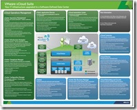 97_VMware posters