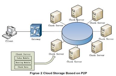 Paper presentation on cloud computing pdf