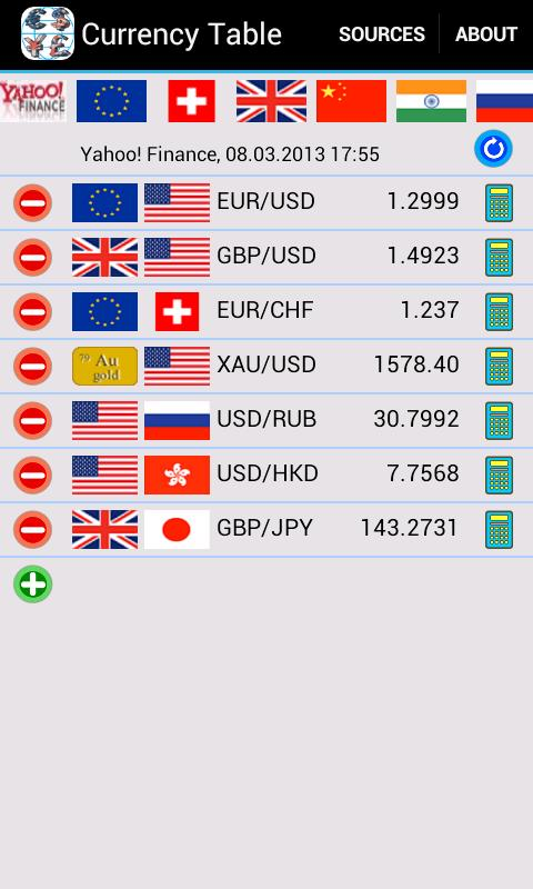 Currency Table (Ad-Free) Screenshot 0