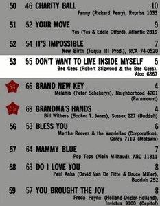 Billboard - 1971 - 1120