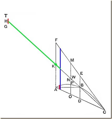 Archimedes.Method.P1.2.2.x