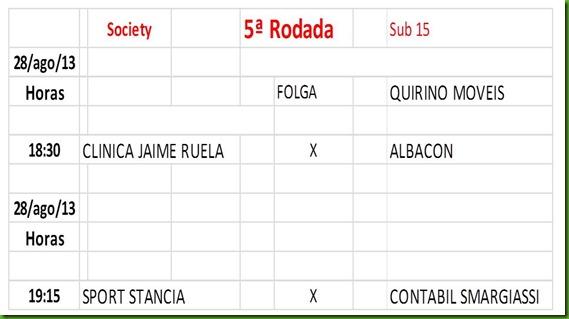 Quinta Rodada- Sub 15