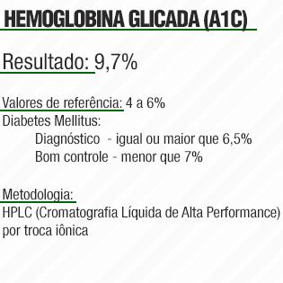 Hb A1c