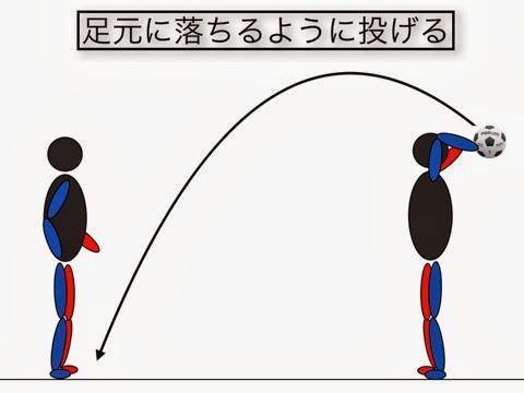 スローインの投げ方 004