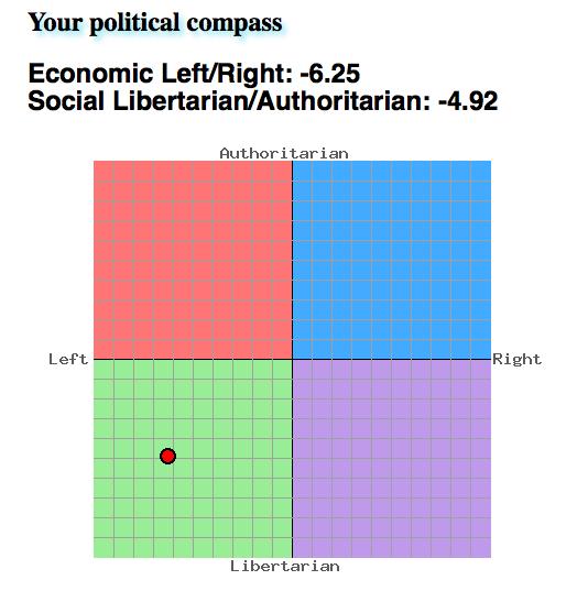 Poliittinen kantani