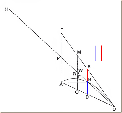Archimedes.Method.P1.2.2.i