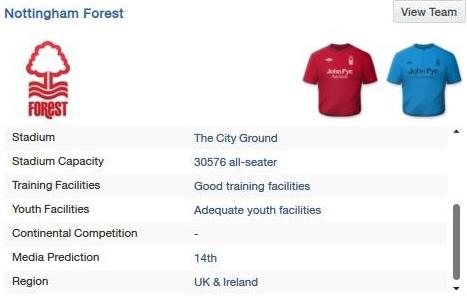 Nottingham Forest starts