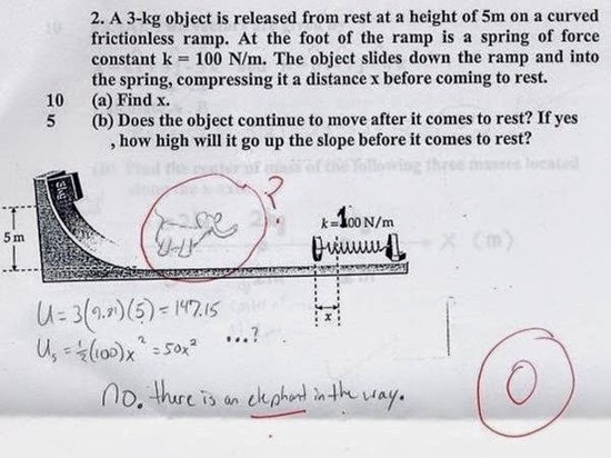 Funny Exam Questions
