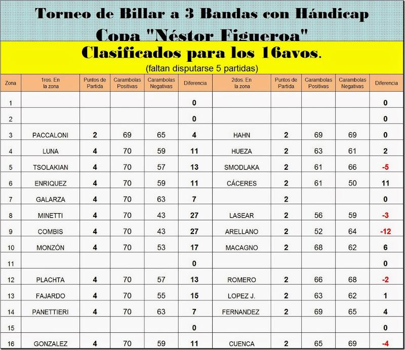 Los 36 billares 14ene2015