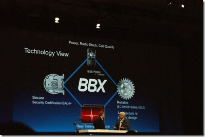 blackberry-bbx-devcon-presentation-800x531