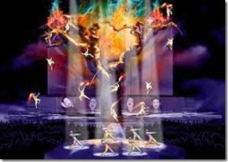 Circo del Sol michael jackson en Palacio de los Deportes fechas horarios 20 Agosto
