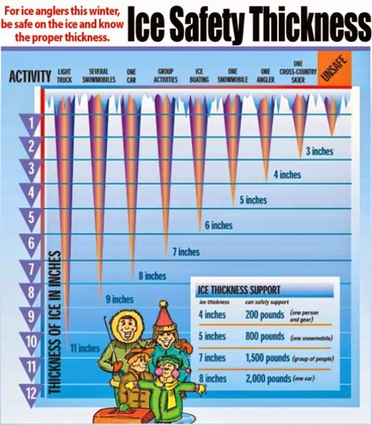 ice-thickness-safety