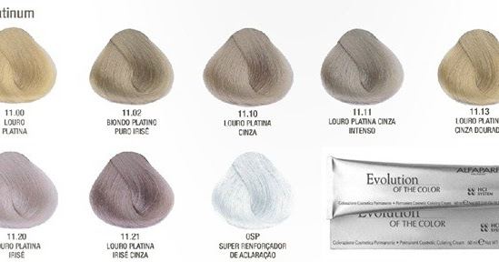 Image Result For Loreal Hair Color