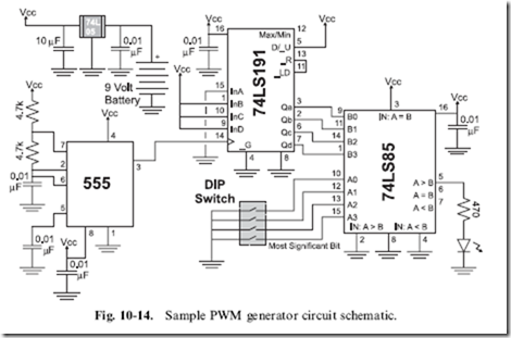Circuit Interfaces :Pulse Width Modulation , Button