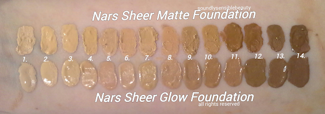 Nars Sheer Glow Foundation: Review & Swatches of Shades