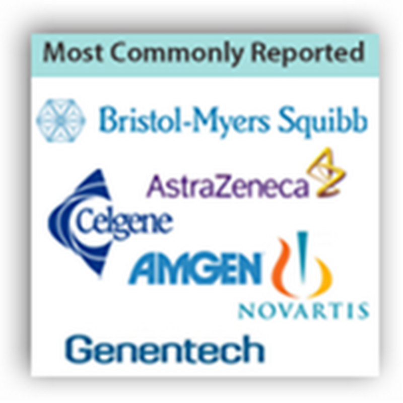 Sermo/Fierce Pharma Survey of Oncologists Named Amgen and Novartis As Being The Top Contributing Drug Companies