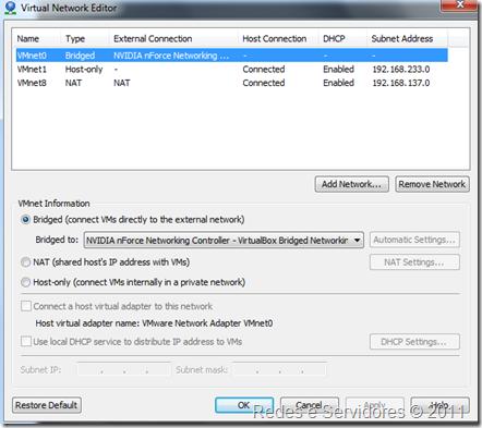 VMWare Networks