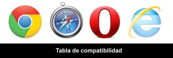 Estos navegadores son compatibles con el navegador: