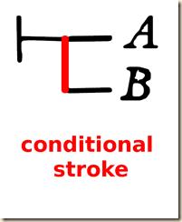 conditional stroke