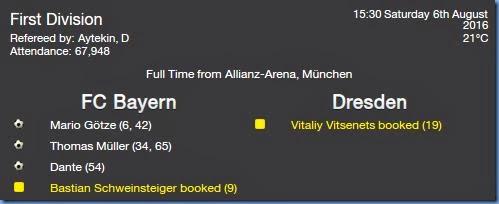 Bayern score
