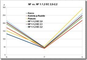 nfvsnf112ec2022
