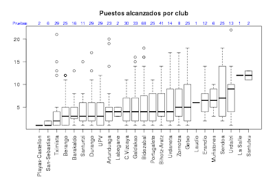 cb-puestos-club.png