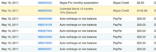 Списания денег PayPal со счёта в Skype