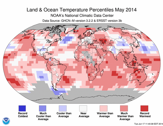 Land and Ocean temperature percentiles for May 2014. The combined average temperature over global land and ocean surfaces for May 2014 was the record highest for the month, at 59.93°F (15.54°C) or 1.33°F (0.74°C) above the 20th century average. The majority of the world experienced warmer-than-average monthly temperatures, with record warmth across eastern Kazakhstan, parts of Indonesia, and central and northwestern Australia. Scattered sections across every major ocean basin were also record warm. Graphic: NOAA / NCDC