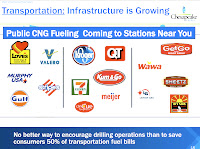 GE's CNG In A Box modular compressed natural gas fueling station will be unveiled at the NACS 2012 convenience store comvention in Las Vegas in October, says partner Chesapeake Energy