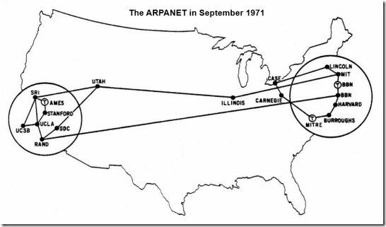 ARPANET September 1971