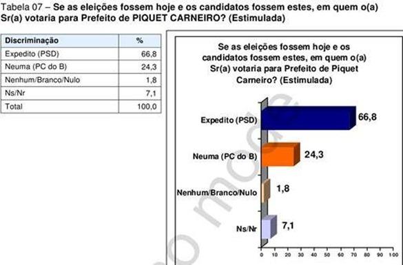 ESTIMULADA - Piquet Carneiro - Setembro 2012