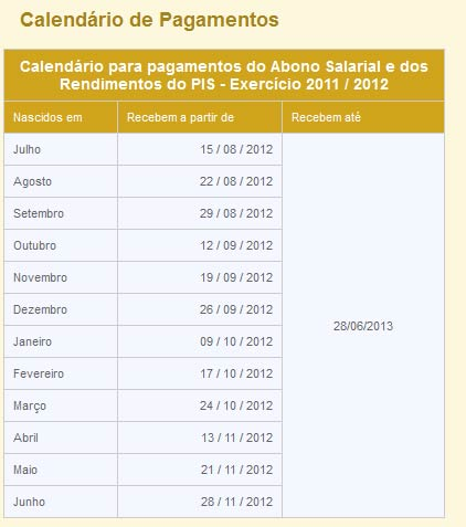 Confira a tabela completa do pagamento do abono salarial 2011/2012 para as pessoas inscritas no PIS/Pasep a partir do ms de agosto de 2012.