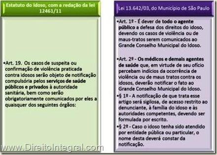 Lei 10741/2003: Art. 19.  Os casos de suspeita ou confirmação de violência praticada contra idosos serão objeto de notificação compulsória pelos serviços de saúde públicos e privados à autoridade sanitária, bem como serão obrigatoriamente comunicados por eles a quaisquer dos seguintes órgãos: / Lei Municipal 13.642/2003 de São Paulo: Art. 1º - É dever de todo o agente público a defesa dos direitos do idoso, devendo os casos de violência ou de maus-tratos serem comunicados ao Grande Conselho Municipal do Idoso. Art. 2º - Os médicos e demais agentes de saúde que, em virtude de seu ofício percebam indícios da ocorrência de violência ou de maus tratos contra os idosos, deverão notificar o fato ao Grande Conselho Municipal do Idoso. § 1º - A notificação de que trata esse artigo será sigilosa, de acesso restrito ao denunciante, à família do idoso e às autoridades competentes, devendo ser formulada por escrito. § 2º - Caso o idoso tenha sido atendido por entidade pública ou particular, o nome desta deverá constar da notificação.