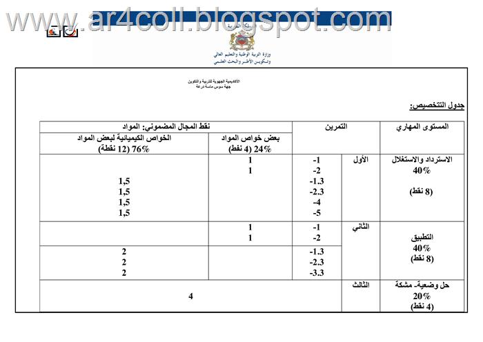 2010 - التصحيح-page3