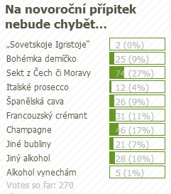 anketa_novorocni_pripitek
